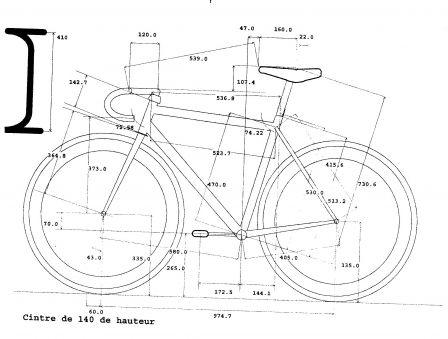 étude posturale cyclisme